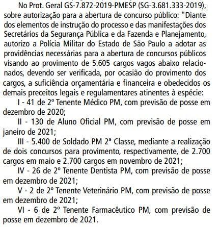 Governo de São Paulo autoriza Concursos da Polícia Militar para 5.605 vagas